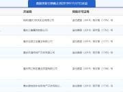 11月6日主城6项目获预售证 保利大国璟推新