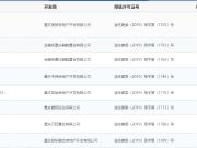 11月1日—3日主城18项目获预售证 雅居乐富春山居推新
