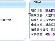 8月29日重庆主城13项目获预售证 华润.公园九里推新盘