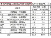 真苦!2023年之前,上海这区只有一条地铁线 都被奉贤赶上了