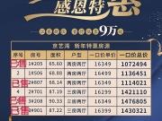 佳丰京艺湾项目仅剩2套特价房源:特惠起价16299元/㎡