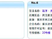 7月20日主城16楼盘获预售证 恒大照母山推新盘