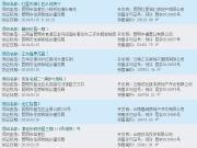 昆6月上半月共发18张预售证 多盘新品入市火拼楼市