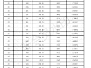 白鹭湖庄园毛坯电梯洋房 备案均价8071元/平