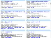7月3日主城8楼盘获预售证 万科悦湾推新