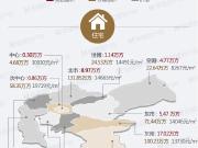呈贡10月住宅均价12500元/㎡ 多盘高层已超1.4万/㎡