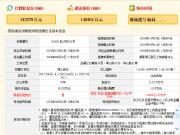 """18家房企""""摇一摇"""",谷山12500元/㎡双限地花落招商蛇口"""