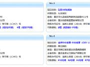 9月14日重庆主城7项目获预售证 国美·江天御府推新盘