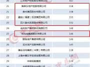 2018中国房企品牌价值50强中21强入晋  有你中意的吗?