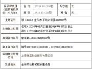 保集海塘府获金预售许字(2017)第23号