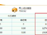 11.12新房卖114套 均价15917元/㎡