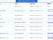 11月12日主城9项目获预售证 北辰悦来壹号推新