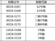 【拿证速递】长沙三项目拿证 岳麓区成本场主力军