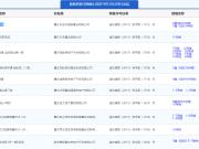 10月28日主城13项目获预售证 金科美辰推新