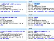 10月18日重庆主城6项目获预售证 碧桂园天麓推新