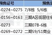 【拿证速递】7月拿证第二波 上千套房源入市
