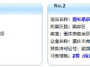 7月27日主城9楼盘获预售证  碧桂园保利云禧推新