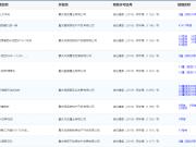 7月29日主城12项目获预售证 万科四季花城项目推新
