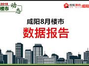 咸阳楼市8月新房成交均价8639元/㎡ 环比涨幅0.5%