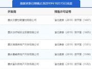 10月14日主城5项目获预售证 华侨城天际湾推新