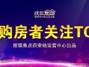 1.12-1.18购房者关注top10  西咸新区来电骤升!