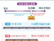 【轨交】5号线上周六起第二阶段改造施工,6节编组列车上线!