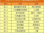 重庆一周来电TOP10:恒大3盘齐上热度排行榜
