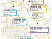 广州总价80-300万新房分布图来了!100万买番禺惊喜不!