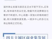 桂林城市商圈巨变,站前商圈突飞猛进抢占投资C位