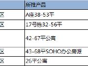 单身购公寓 自住投资两相宜 9000元/平内小户型公寓集合!