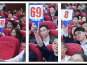 城鉴2019|南宁土拍风云:五象湖四大天王、地价险些刹不住…