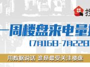 一周来电榜单发布 仙林湖限价热盘将推100-140㎡收官房源