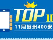 沧州楼盘400来电监测:11月沧州运河区进线量排名第一