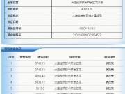 大連金石灘魯能勝地北區獲得商品房預售許可證