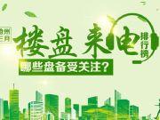 沧州3月楼盘来电排行榜出炉 哪些盘备受关注?