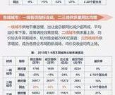 前三季度整体供需同比双涨,杭州揽金2273亿领衔