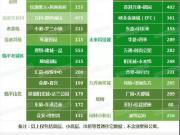 从4.5W/㎡到3.1W/㎡,杭州主城房价急跌3成 真相是?