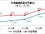 报告:2019年陕西平均月薪3214元 咸阳的你拖后腿了吗?