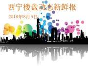 【8.3楼盘动态】西宁各区域楼盘动态最新播报