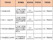 家长关注!广州11区九年一贯制学校名单汇总,白云有12所!