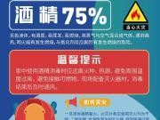 长沙龙湖防疫特辑:消毒用品的正确使用姿势看这里!杜绝安全事故