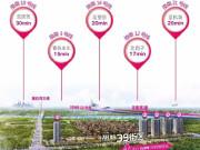 北京周边最高端的综合体,甜城,三九街区,燕达广场