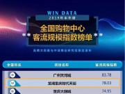 中国商业大起底,龙湖天街简直是中国商业的超级IP