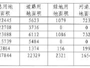 广州北部供地大动作!总价高达53亿