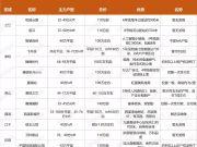 杭州100W起高性价比公寓推荐 还不收藏?