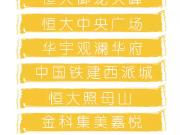 4月9日到4月15日重庆热门楼盘排行榜 龙湖两江新宸再夺第一