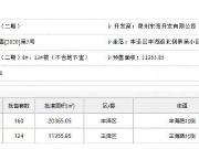 10845元/㎡起!东海湾门第258套住宅获批预售!