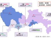 8月深圳最新在售房价表出炉 单价4万以内新盘还有33个