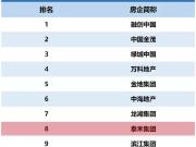 """泰禾""""大院系""""荣登2019顶级豪宅产品系TOP10"""