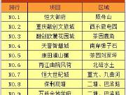 重庆一周来电TOP10:千江凌云即将加推观江高层